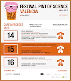 FESTIVAL PINT OF SCIENCE: Miércoles 16-05-2018